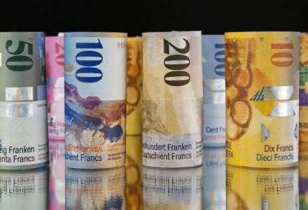 Francul elvetian a crescut la 4,1912 lei, dupa sase sedinte de scadere
