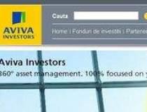 Aviva Investors lanseaza...
