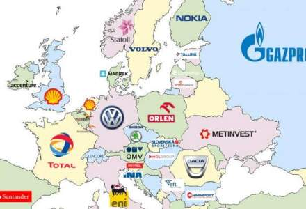 Cele mai mari companii din fiecare tara din Europa: Dacia, in rand cu Volkswagen si Nokia