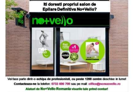 (P) Brandul No+Vello isi cauta parteneri de business in Arad si Timisoara.
