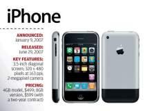 8 ani de la primul smartphone...