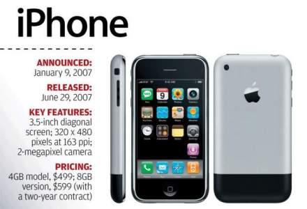 Evolutia iPhone-ului: de la 3,5 la 5,5 inci [Grafice]