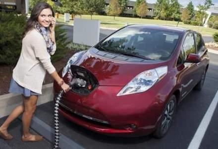 HARTA statiilor de incarcare a masinilor electrice din Romania