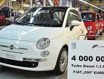 Seful Fiat, convocat de...