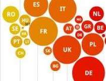 Energia in UE: Cum sa...