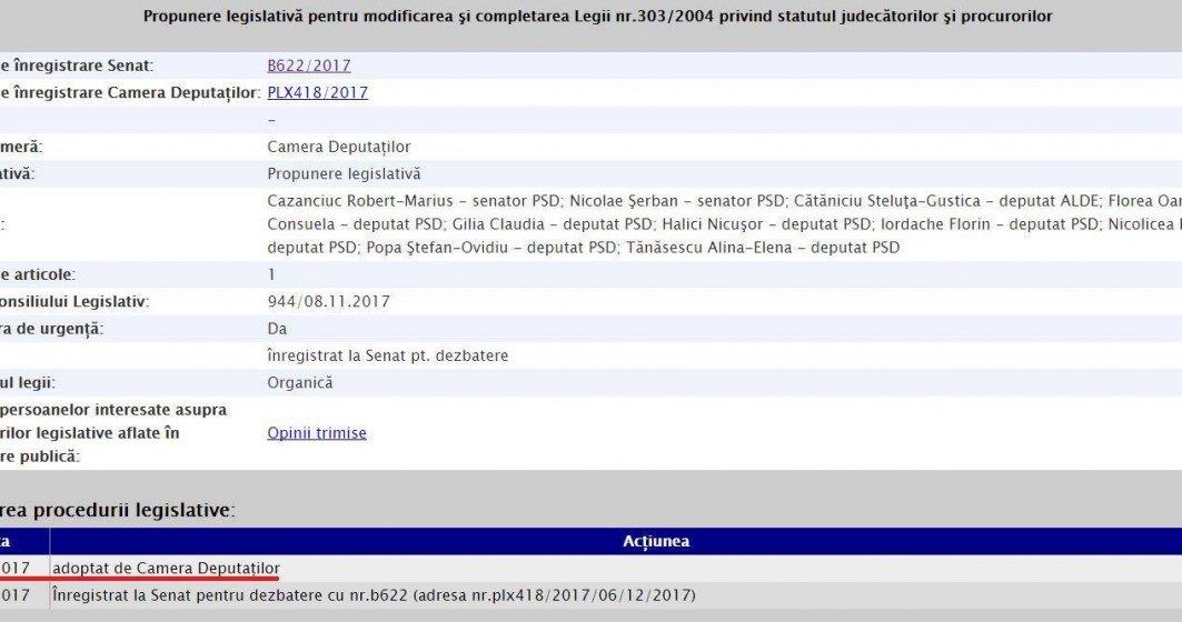USR blocheaza majoritatea PSD - ALDE cu procedura pe amendamente. Proiectele de lege apar ca aprobate pe site-ul senatului