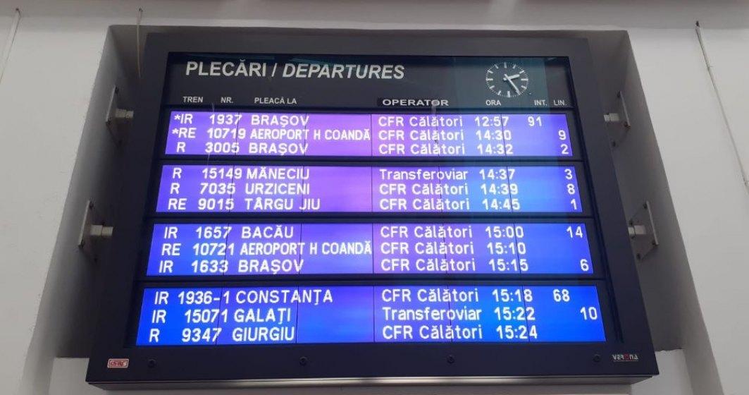 Trenul către mare, blocat din nou: zeci de copii plecați din Mangalia încă nu au ajuns la destinație, după 24 de ore