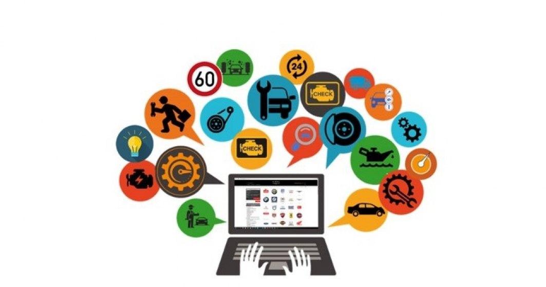 (P) In industria auto tendinta de a te muta in online vine natural in zilele noastre