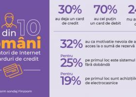 Trei din zece români utilizatori de internet dețin și carduride credit