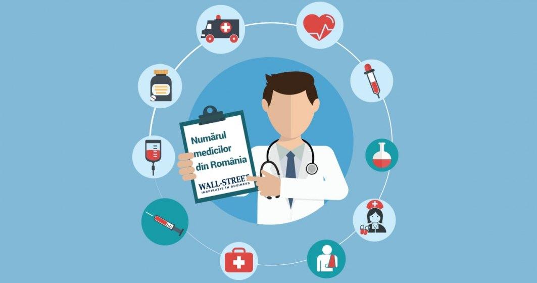 Cum a evoluat numarul medicilor din Romania in zece ani? Cati medici sunt in fiecare judet
