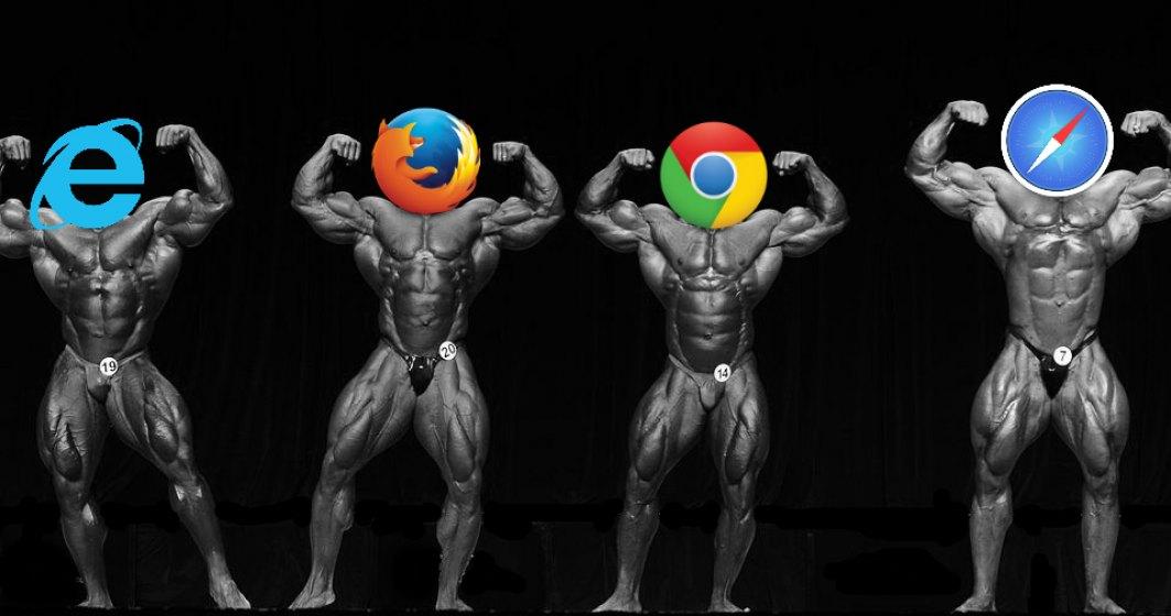 Care sunt cele mai sigure browsere dupa un eveniment de hacking
