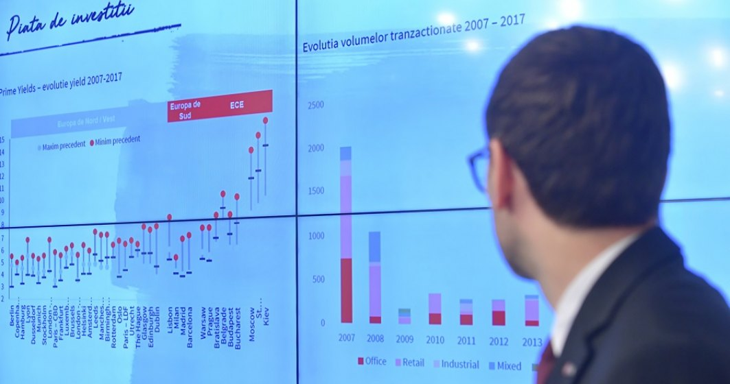 BCR listează cea mai mare emisiune de obligațiuni făcută vreodată pe bursa românească