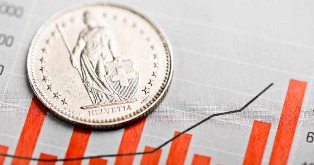 2015 - Criza francului elvetian
