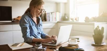 Munca de acasă continuă: cinci abilități pe care le caută angajatorii pentru...