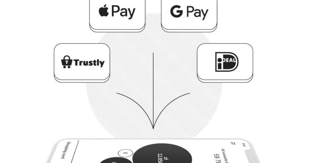 Românii care utilizează carduri MasterCard emise de fintechul ZEN.com își pot alimenta acum conturile și prin top-up