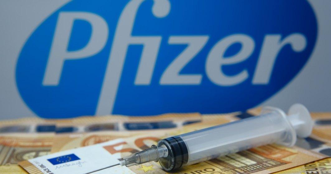Un ministru belgian a dezvăluit lista secretă cu preţurile vaccinurilor împotriva COVID-19 plătite de UE